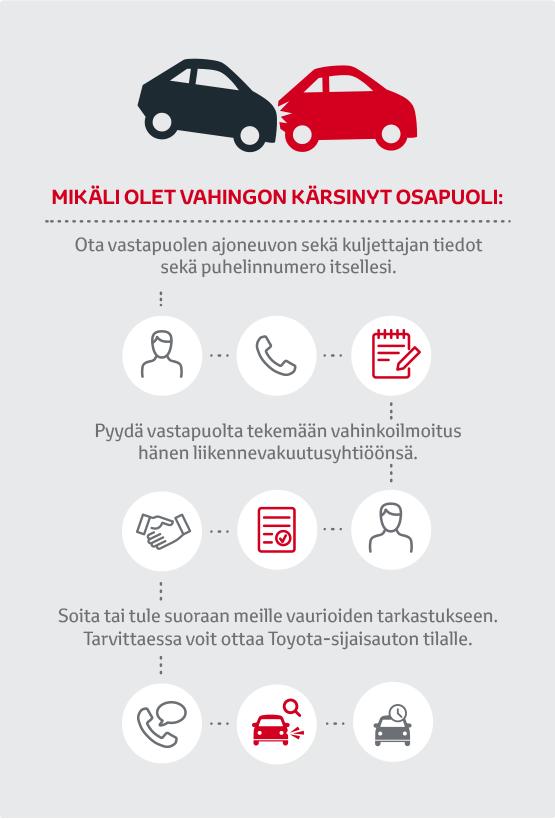 Autokorjaamo Sundström
